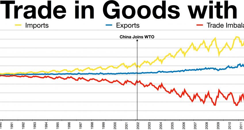 Dazi e nuovi equilibri nel sistema commerciale multilaterale